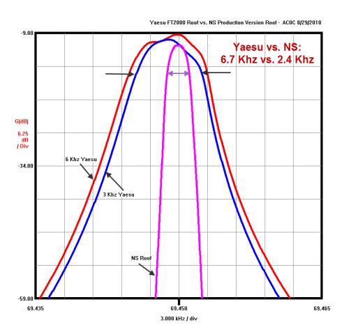 Тема модификация ft 950 2000 roofing фильтр от