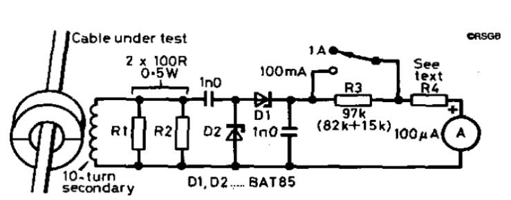 rf current meter